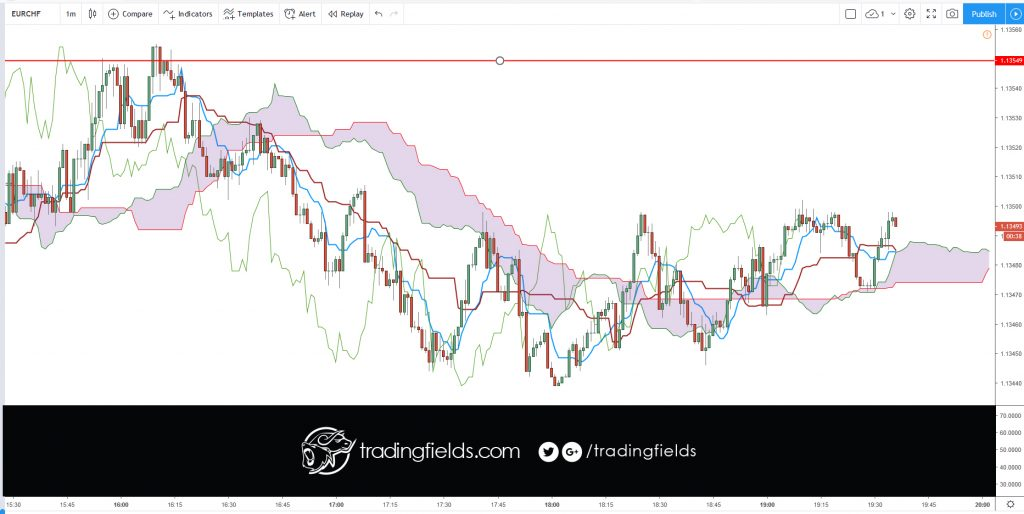 """The term """"currency trading"""" can mean different things. ... These articles, on the other hand, discuss currency trading as buying and selling currency on the foreign exchange (or """"Forex"""") market with the intent to make money, often called """"speculative forex trading""""."""