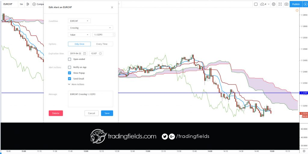 #forexsignals #forextrader #gold #brent #stocks #money #trader #business #pips #wallstreet #entrepreneur